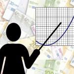 Versicherung-Statistik